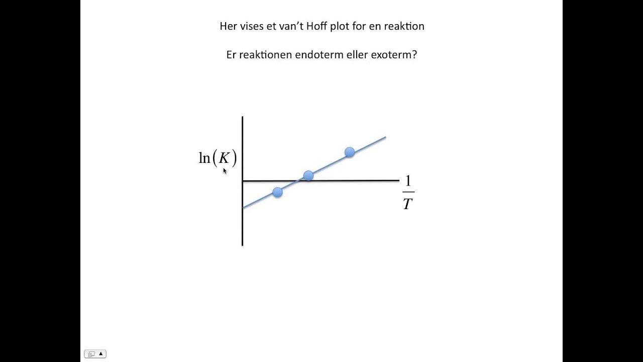 Hvordan måler man enthalpi og entropi ændringer?: van't Hoff ligningen