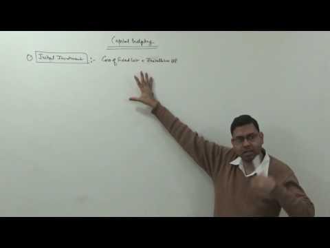 Capital Budgeting (Introduction) - Financial Management for B.Com/M.Com/CA/CS/CWA