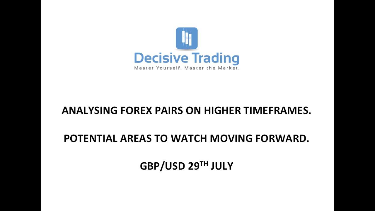 Forex time frame trading analysis
