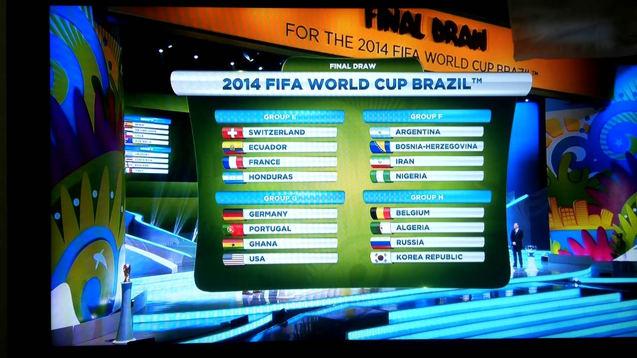 FIFA World Cup 2014 Brazil Final Draw Results 6-12-2013 ...