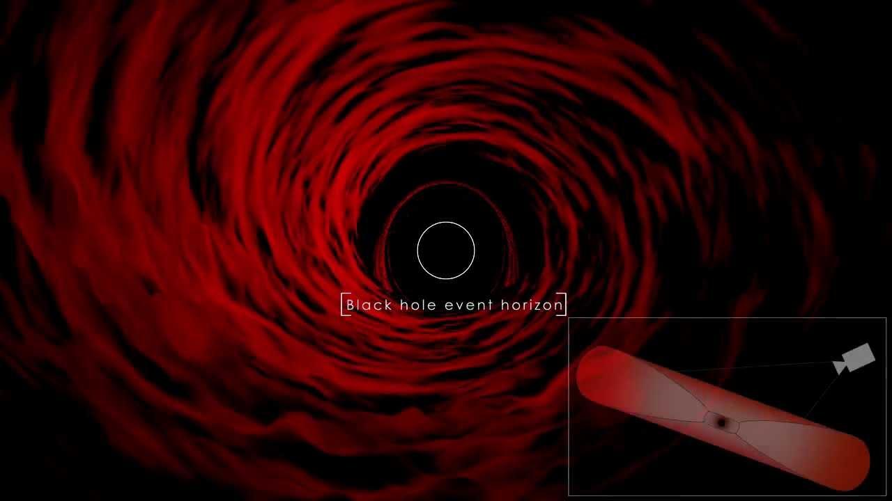 INSIDE A BLACK HOLE! Stellar-mass Black Hole Simulation ...
