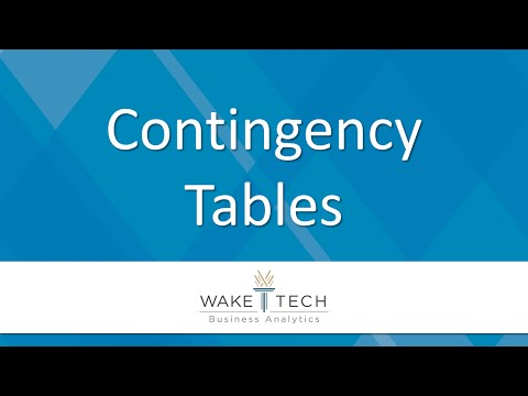 Contingency Tables [BAS 120]