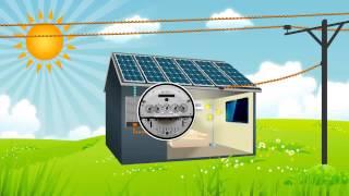 How on grid solar system works - Kawkabuna