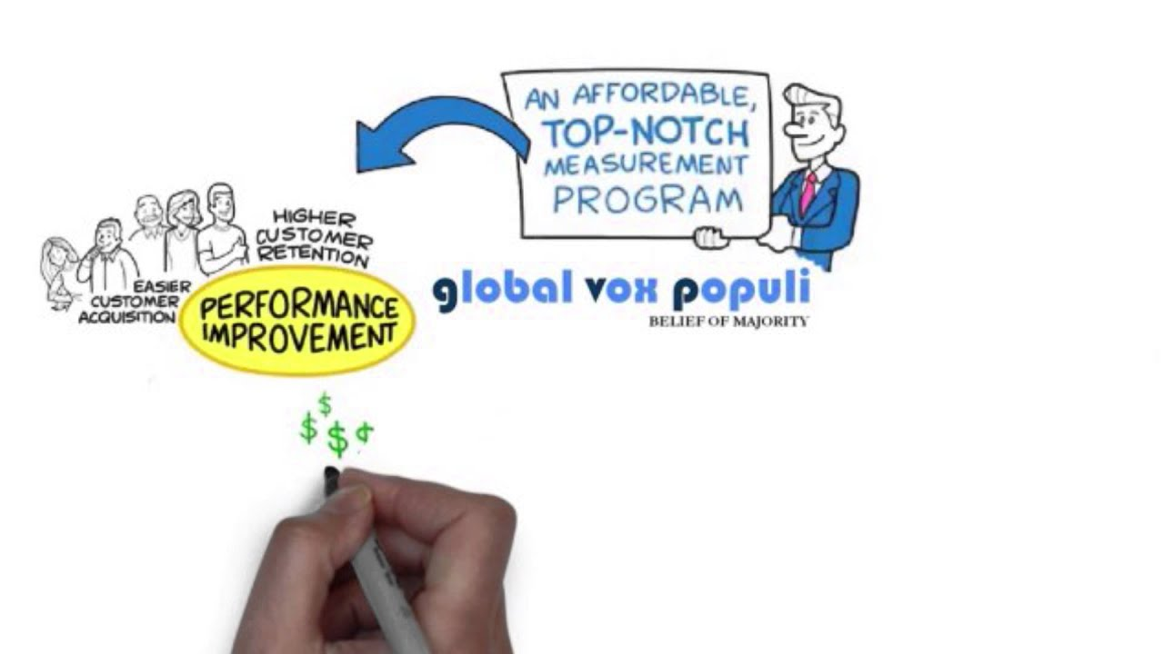 global vox populi customer loyalty research company global vox populi customer loyalty research company