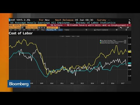Looking for Wage Growth in November Jobs Report