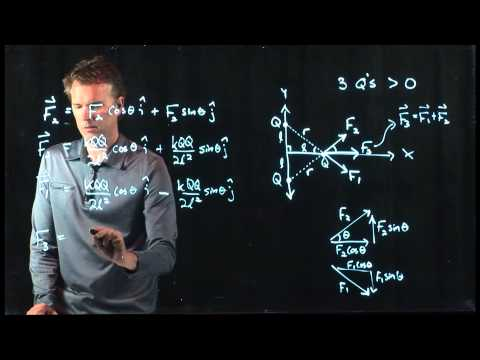 Electric Charge and Electric Field Part 1
