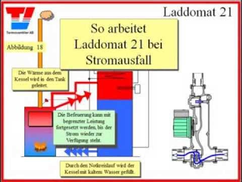 Laddomat 21-60 komplett mit Thermoelement 72°C Effizienzklasse A ...