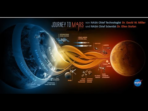 """NASA Post-ISS Roadmap: A Journey to Mars"", Live stream from April 29, 2016"