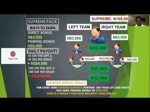 SUPERLIFE NIGERIA COMPENSATION PLAN
