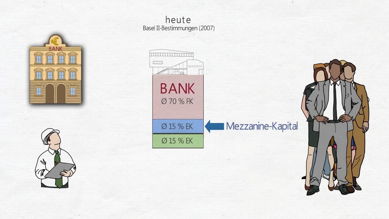 Mezzanine-Kapital - YouTube