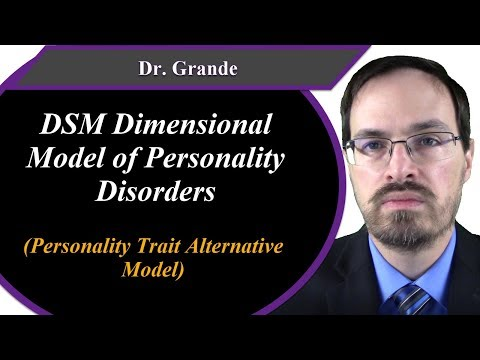Personality Traits Diagnostic Model Of Personality Disorders In The DSM (Dimensional Model)