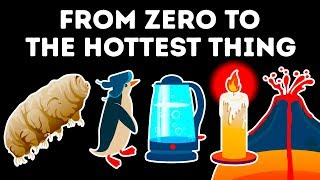 From the Coldest to the Maximum Possible Temperature on Earth