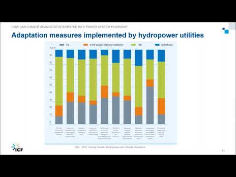 ACM: Addressing Climate Risks to Hydro Power: Planning for R