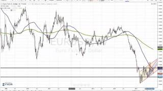 The Last Time EURUSD Was at This Trendline It Rallied About 1,000 Pips in Less Than a Month