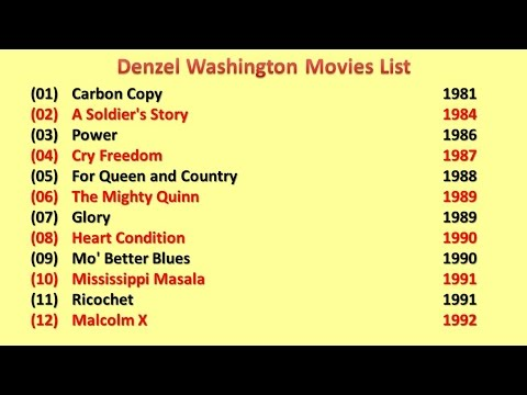 Denzel Washington Movies List