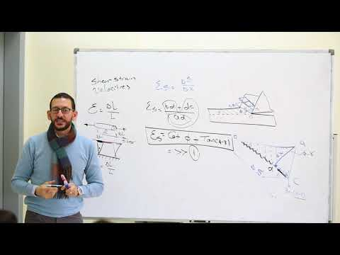 Production engineering 1 - lecture 6 - Dr. Sherif Elatriby