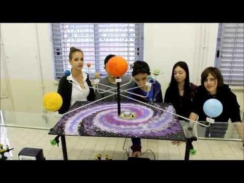 Come Realizzare un Modellino del Sistema Solare