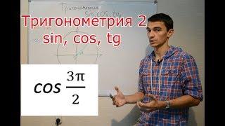 Тригонометрия 2. Проклятие синуса, косинуса и тангенса. Тождество.