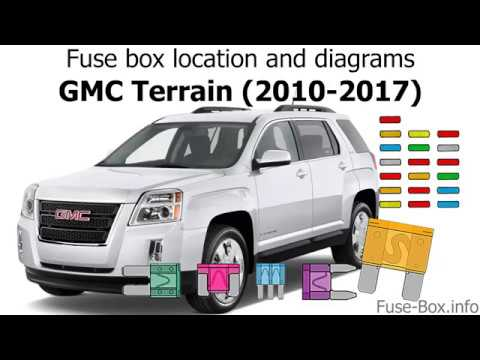 fuse box location and diagrams gmc terrain (2010 2017) youtube