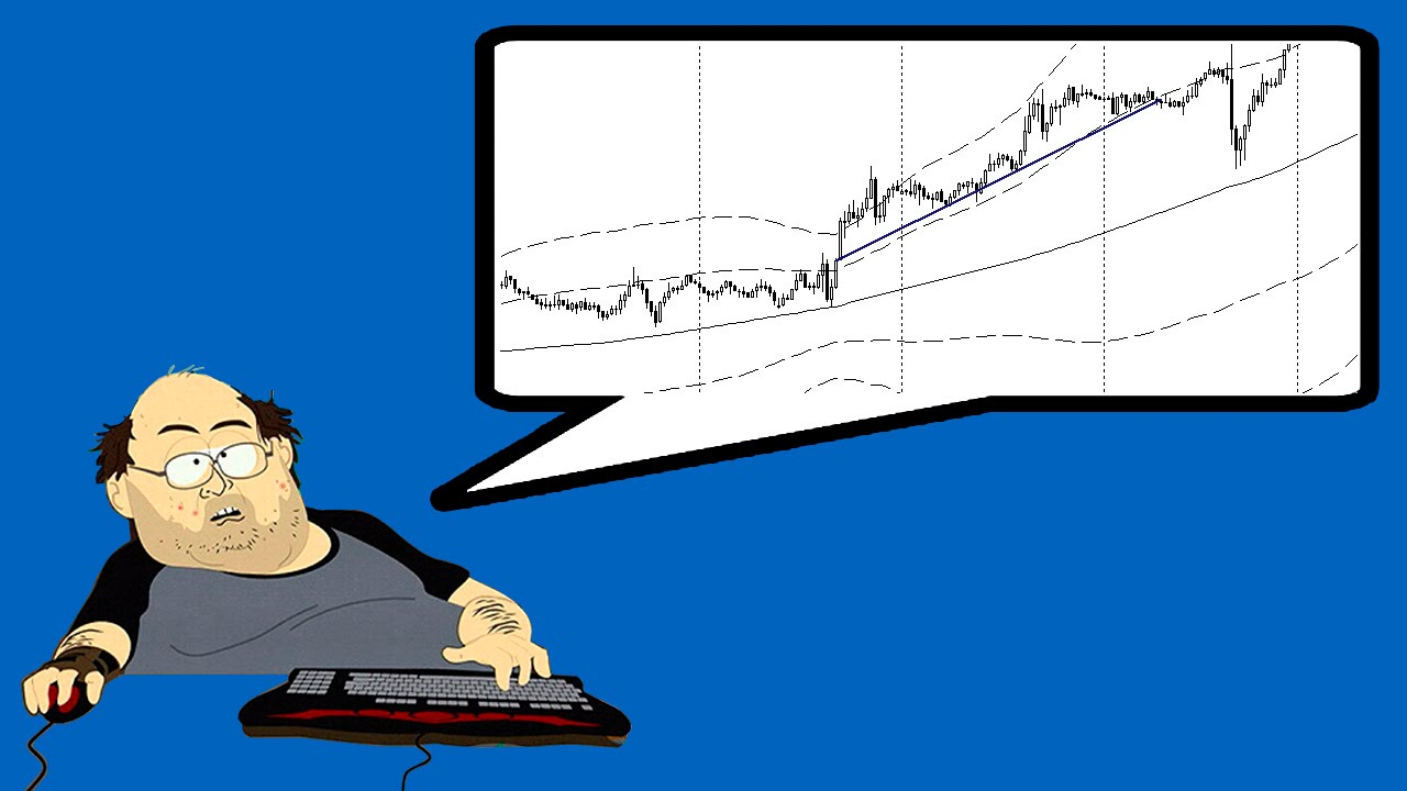 Trading the Bollinger Bands (R): How to use multiple Time frames - TrendSpider Blog