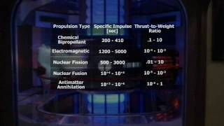 Antimatter: The Future is Now [2 of 5]