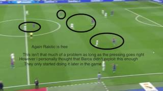 Tactical Analysis of Real Madrid - Barcelona