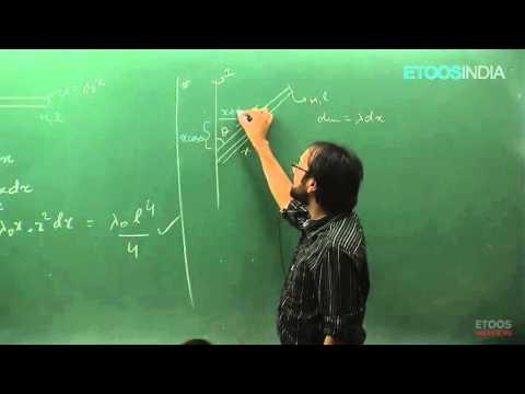 Rotational Motion by Nipun Mittal (NM) Sir (ETOOSINDIA.COM)