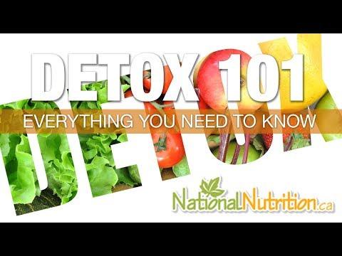 Natural Health Reviews - Detox 101