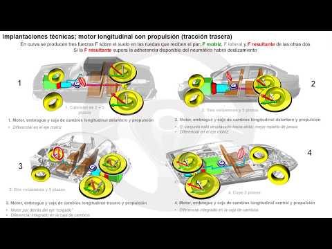 EVOLUCIÓN DE LA TECNOLOGÍA DEL AUTOMÓVIL A TRAVÉS DE SU HISTORIA - Módulo 1 (7/31)