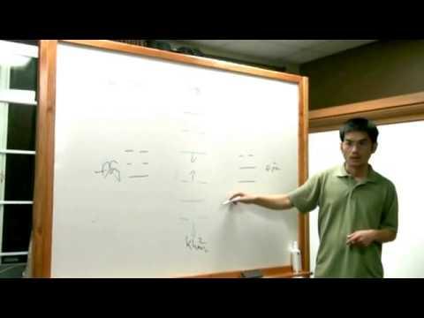 Kinh Dịch (4) - Dr. Tạ Hoàng Chương