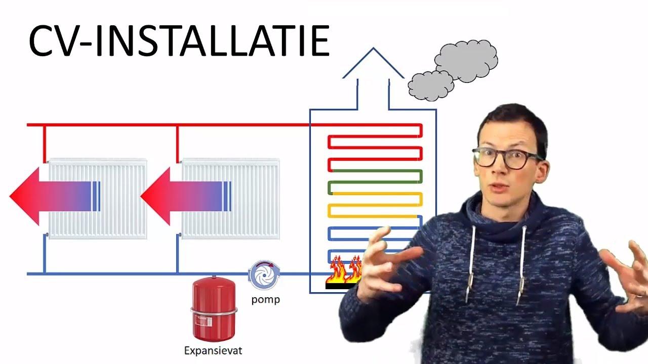 cv uitleg natuurkunde uitleg CV INSTALLATIE   YouTube
