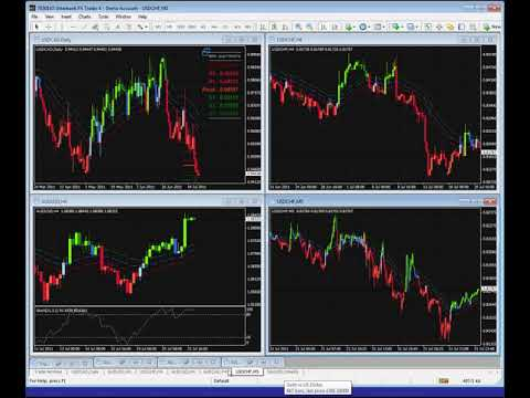 Market Phases and GRaB
