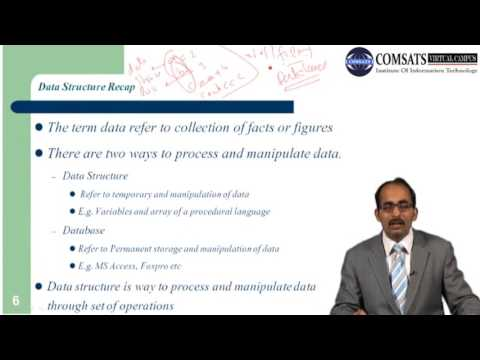 Design and Analysis of Algorithms |Urdu Hindi|CSC201 LECTURE 01