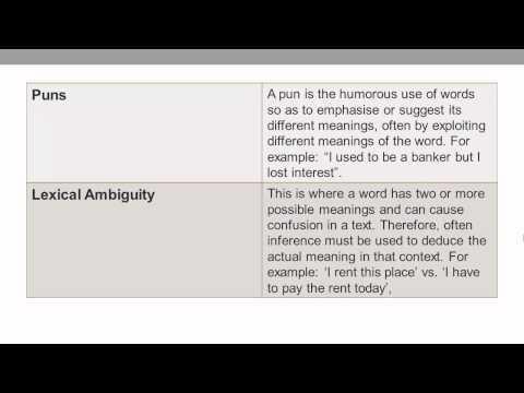 VCE English Language - Metalanguage Explained - Semantics