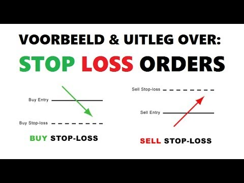 Stop loss in cryptocurrency