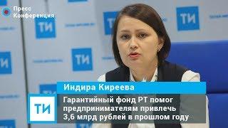 Гарантийный фонд РТ помог предпринимателям привлечь 3,6 млрд рублей в прошлом году