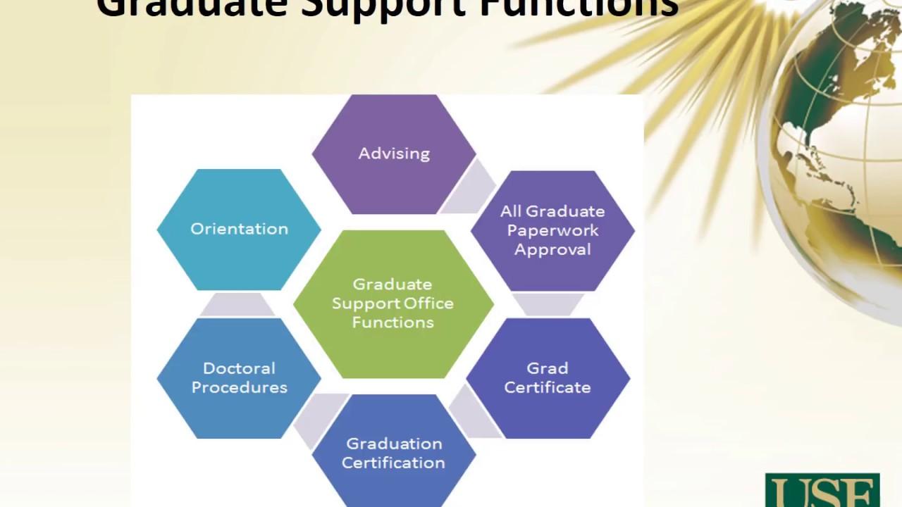 Usf College Of Education Graduate Student Orientation Presentation