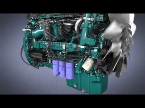 volvo trucks oil filter system youtube rh youtube com Volvo D12 Engine Fuel Diagram Engine Brake Wiring Diagram