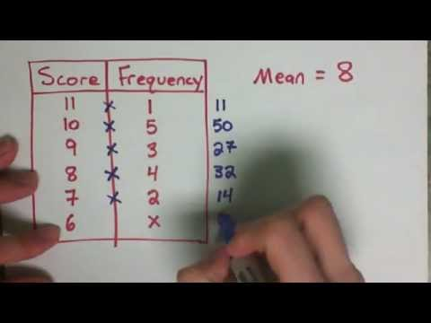 Flipped 10.3  Find the missing value in a frequency table