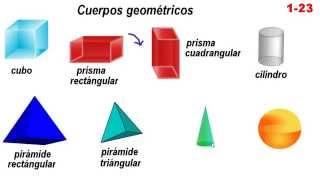 1-23 Introducción a las figuras y cuerpos geométricos ¡¡¡BUENÍSIMO!!!