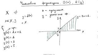 Алгебра 9 класс. Числовая функция
