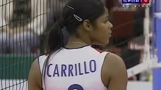 World Championships 2006: Italy x Cuba