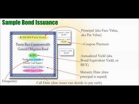 Introduction to Bonds (Part I)