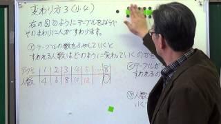 「石原清貴の算数教育ブログ」もご覧ください。http://kiyotaka6.exblog...