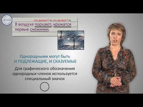 Уроки Русского Однородные подлежащие и сказуемое