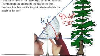 Lesson 2.3: Clinometer