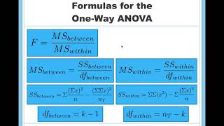 How To Calculate A One-Way ANOVA By Hand