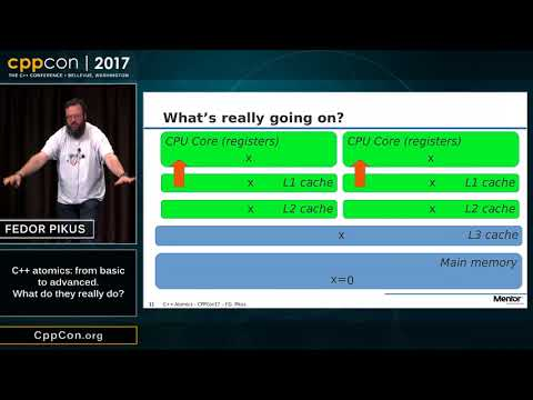 "CppCon 2017: Fedor Pikus ""C++ atomics, from basic to advanced.  What do they really do?"""