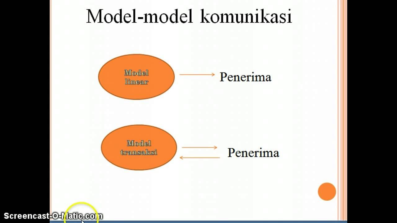 Teori dan model komunikasi youtube teori dan model komunikasi ccuart Image collections