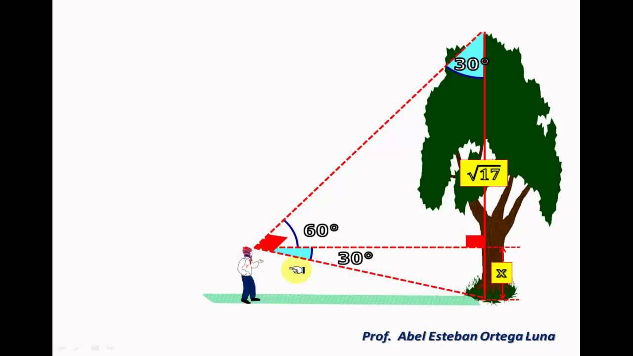 Ngulos verticales ngulo de observaci n youtube for Guias para toldos verticales